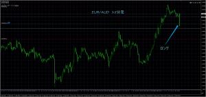 9/19 EUR/AUD 15M
