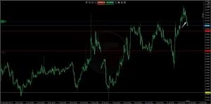 1/13EUR/USD1H