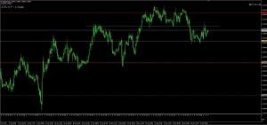 1/28EUR/USD1H