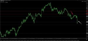1/31GBP/USD30M