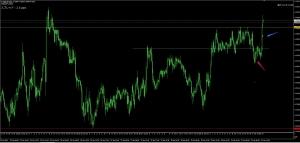 1/31NZD/USD15M