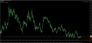 2/1EUR/AUDDAY