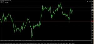 2/5EUR/USD30M