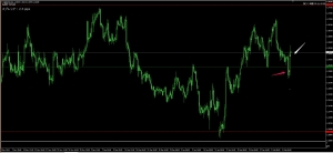 2/8GBP/USD4H