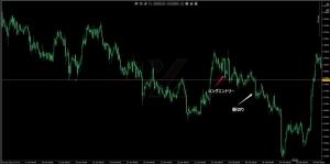 EUR/NZDFEB