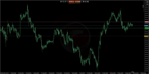 3/7USD/JPY1H