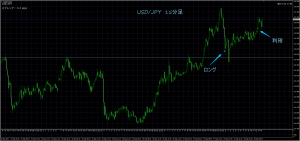 9-28 USD/JPY 15