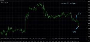 10/10 USD/CAD 15M