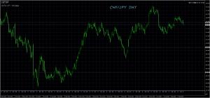10/16 CHF/JPY DAY