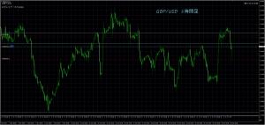 10/26 GBP/USD 1H