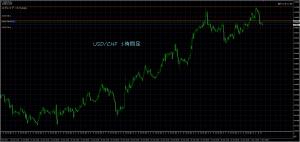 11/2 USD/CHF 1