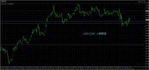 10/10 USD/CHF 1H