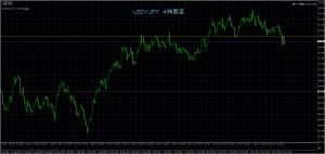 11/16 USD/JPY 1H