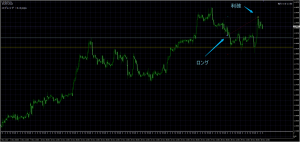 12/1 EUR/USD
