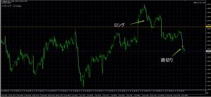 1/15 EUR/USD 1H