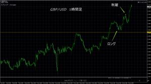 1/25 GBP/USD 1H