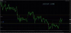 5/8 EUR/NZD 15M