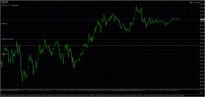 2/21 USD/JPY 5M