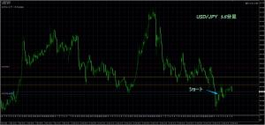 3/14 USD/JPY 15