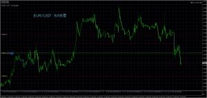 9/28 EUR/USD 30M