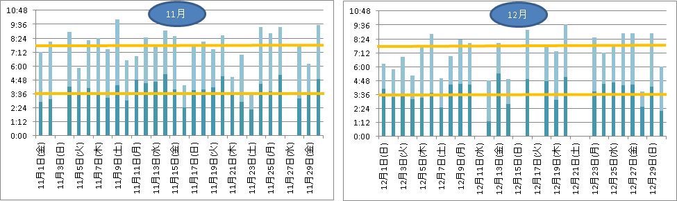 f:id:mamikuro:20200213071919p:plain
