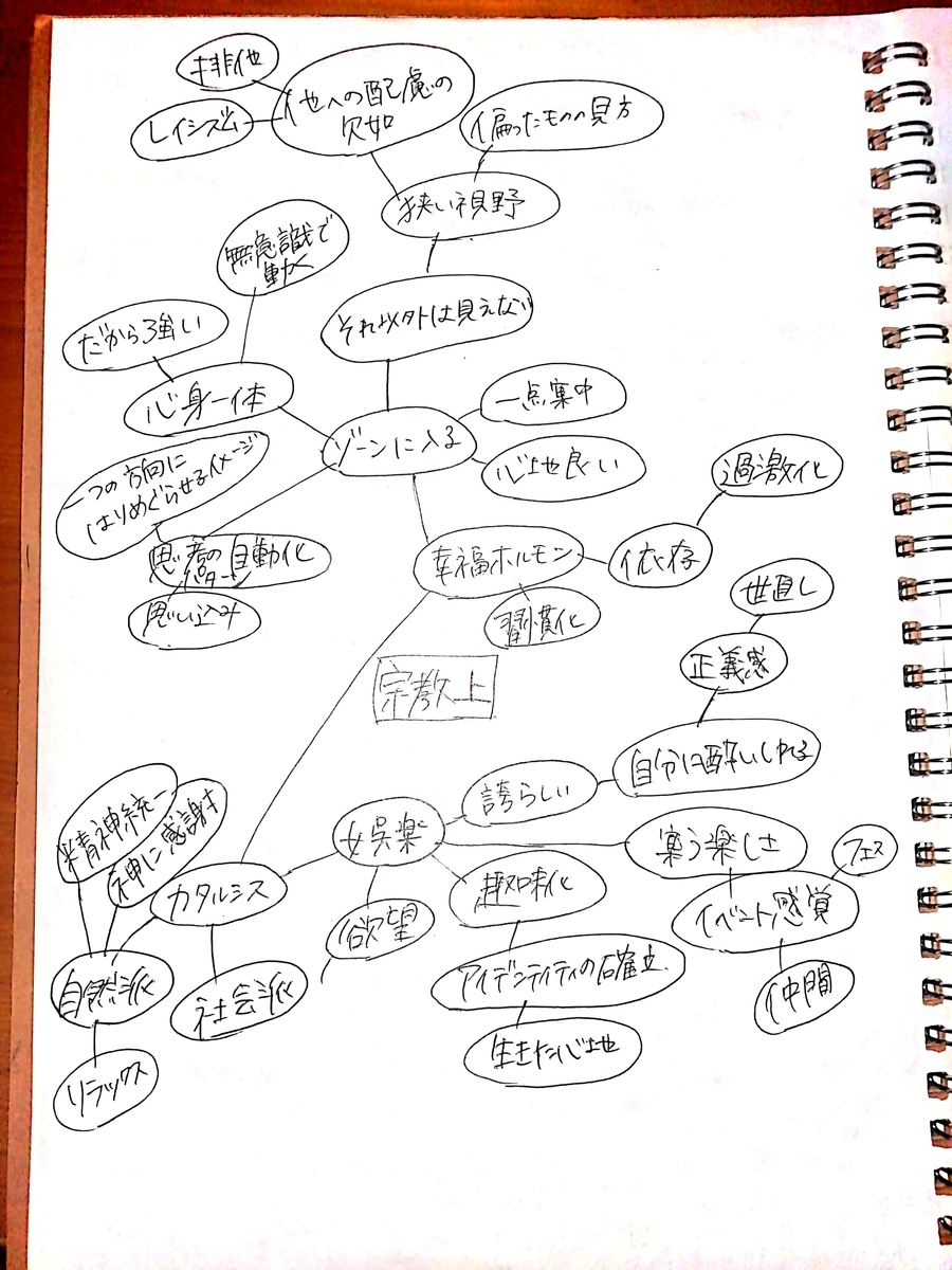 f:id:mamizuharuka:20200526080935j:plain