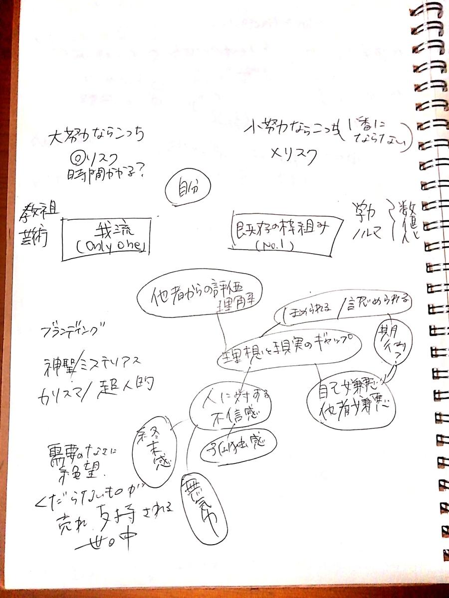 f:id:mamizuharuka:20200526080957j:plain