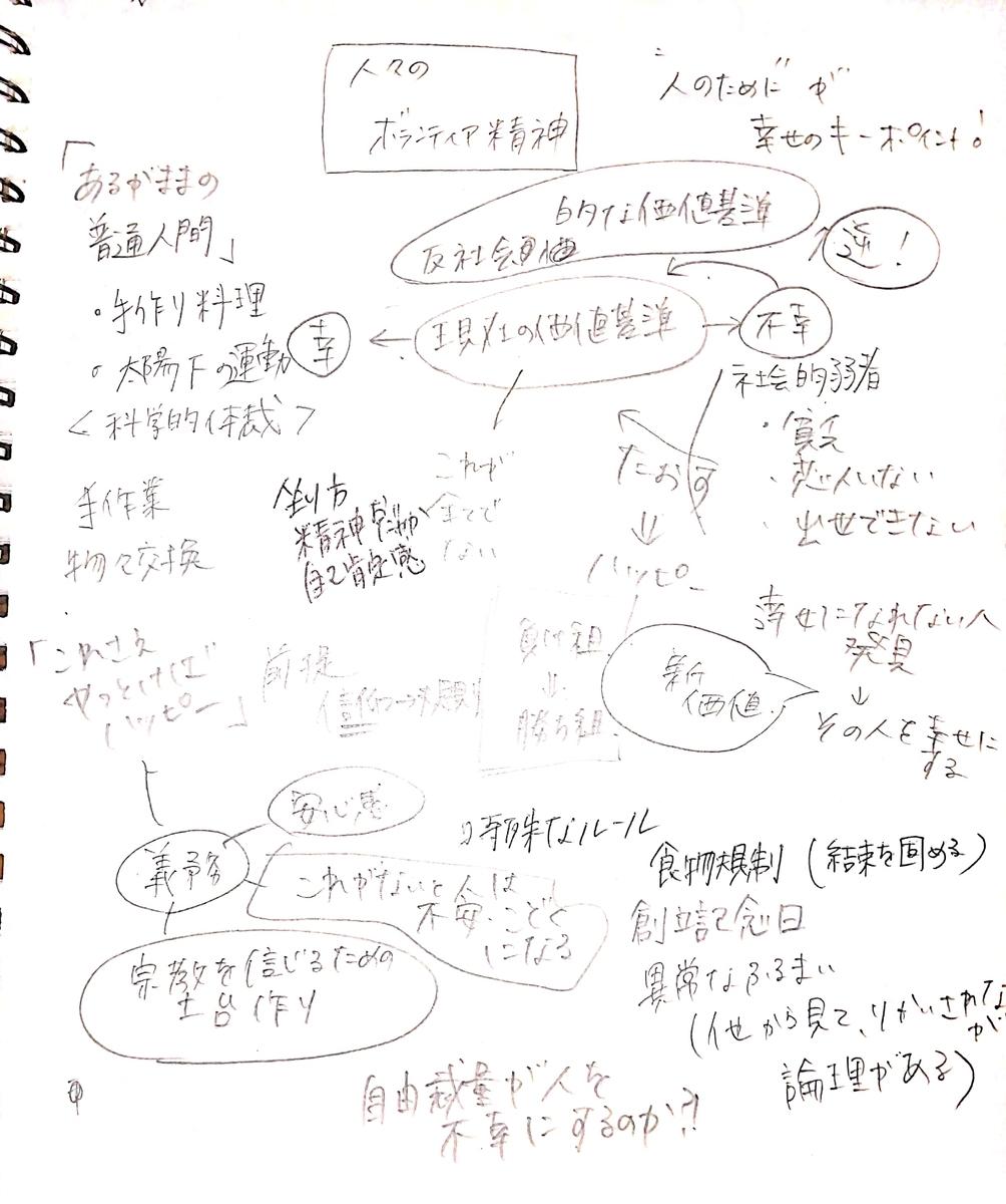 f:id:mamizuharuka:20200526081023j:plain
