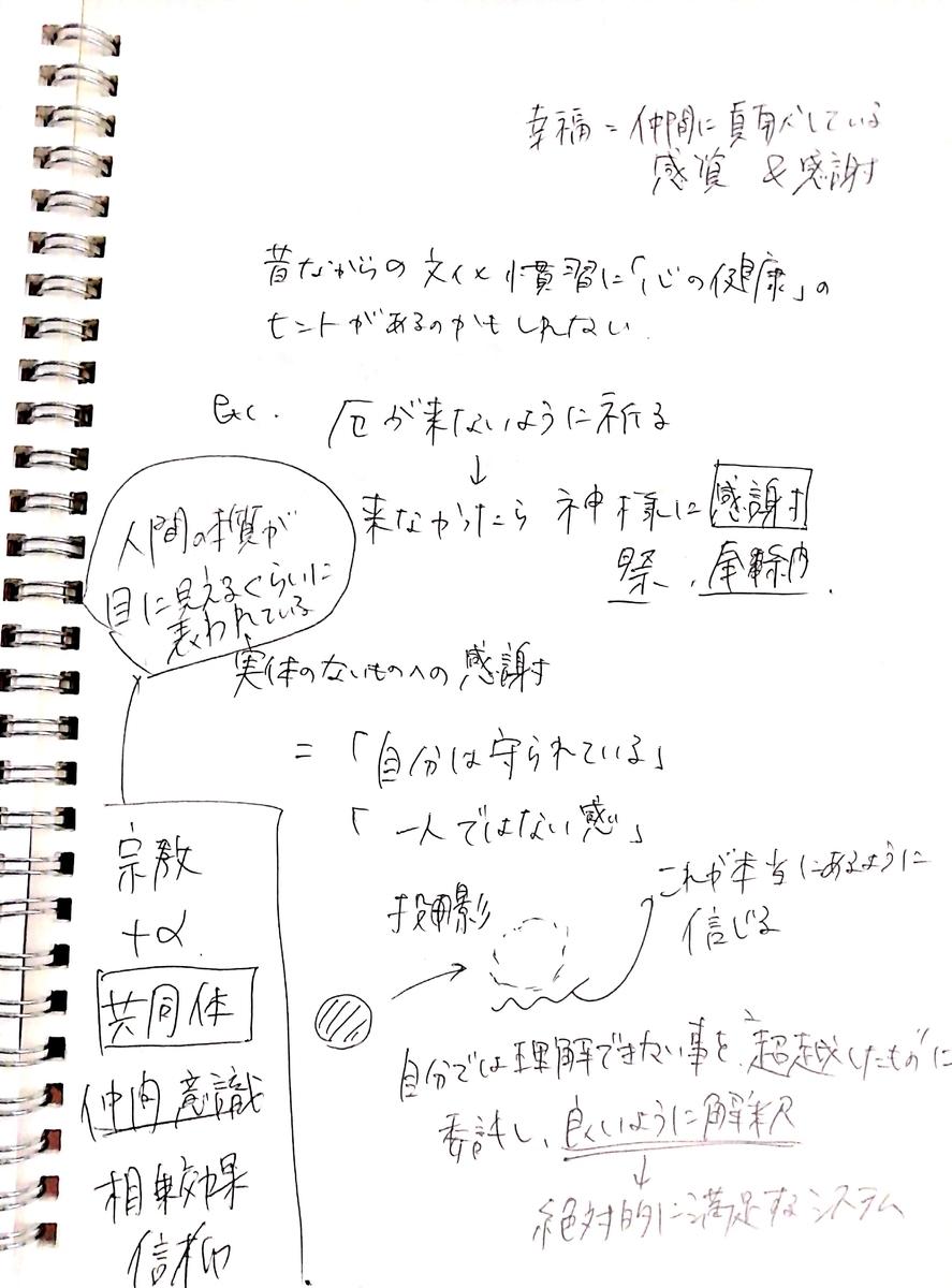 f:id:mamizuharuka:20200526081048j:plain