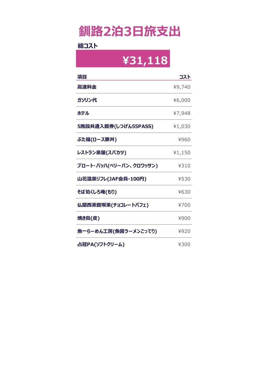 f:id:mamizuharuka:20210109151906j:plain