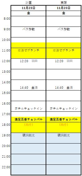 f:id:mammoth-taro:20190505220351p:plain