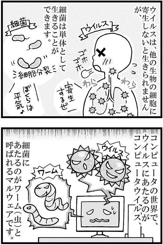 f:id:mamori_yuto:20180827092350p:plain