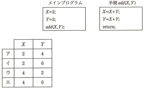 H28h-問20