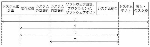 10-2_H26a_問66