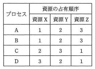 H26a-問16