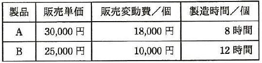 11-3_H27a_問77