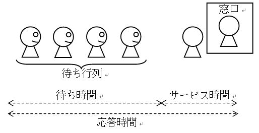 f:id:mamori_yuto:20181028044125j:plain