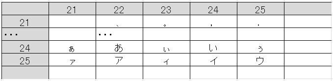 f:id:mamori_yuto:20181101134016j:plain
