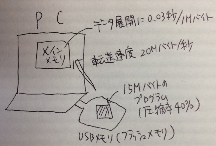 f:id:mamori_yuto:20190205102346j:plain