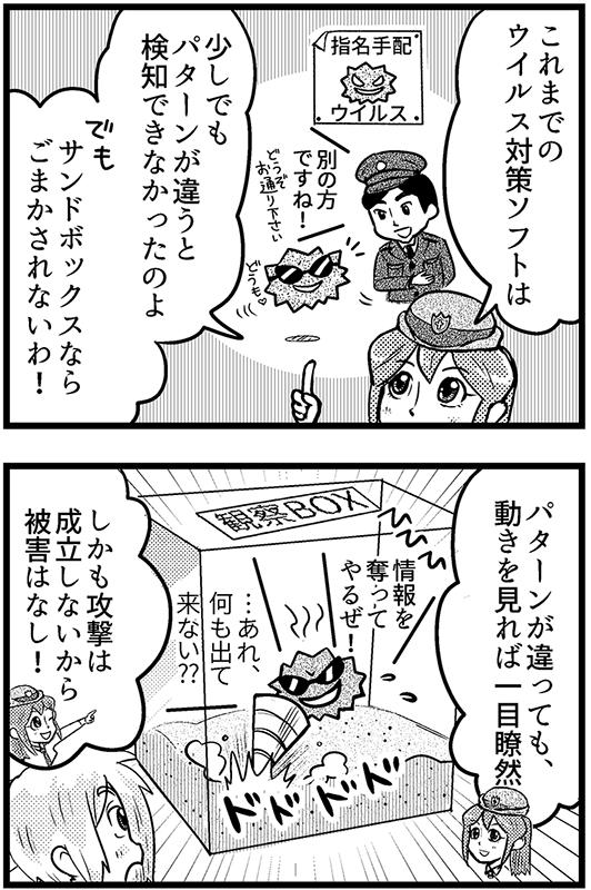 f:id:mamori_yuto:20190421094937p:plain