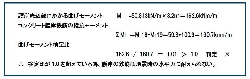 f:id:mamorukai:20160620185356j:plain