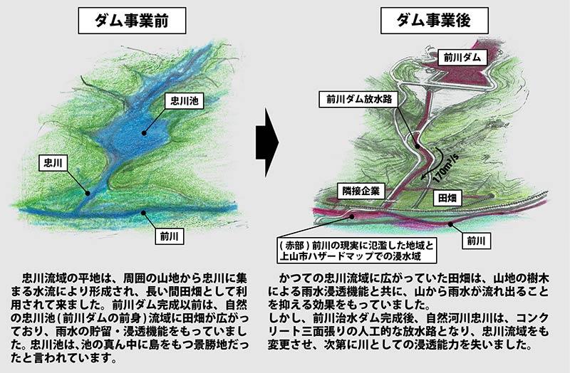 f:id:mamorukai:20170210192034j:plain