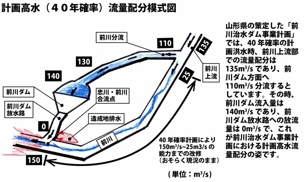 f:id:mamorukai:20170211043050j:plain