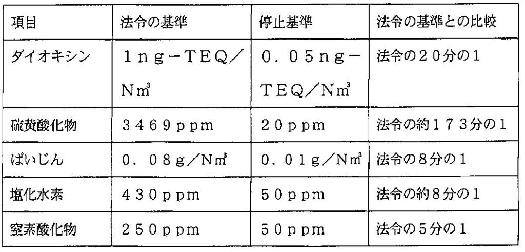 f:id:mamorukai:20171011020618j:plain