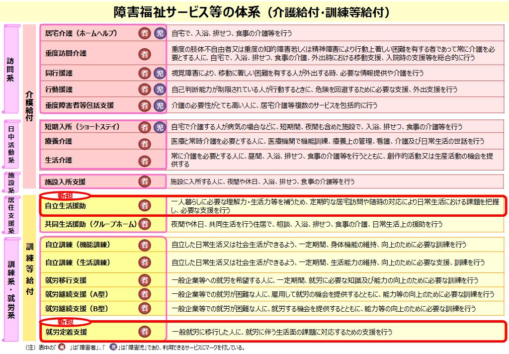 f:id:mamoruyo:20200207214635p:plain