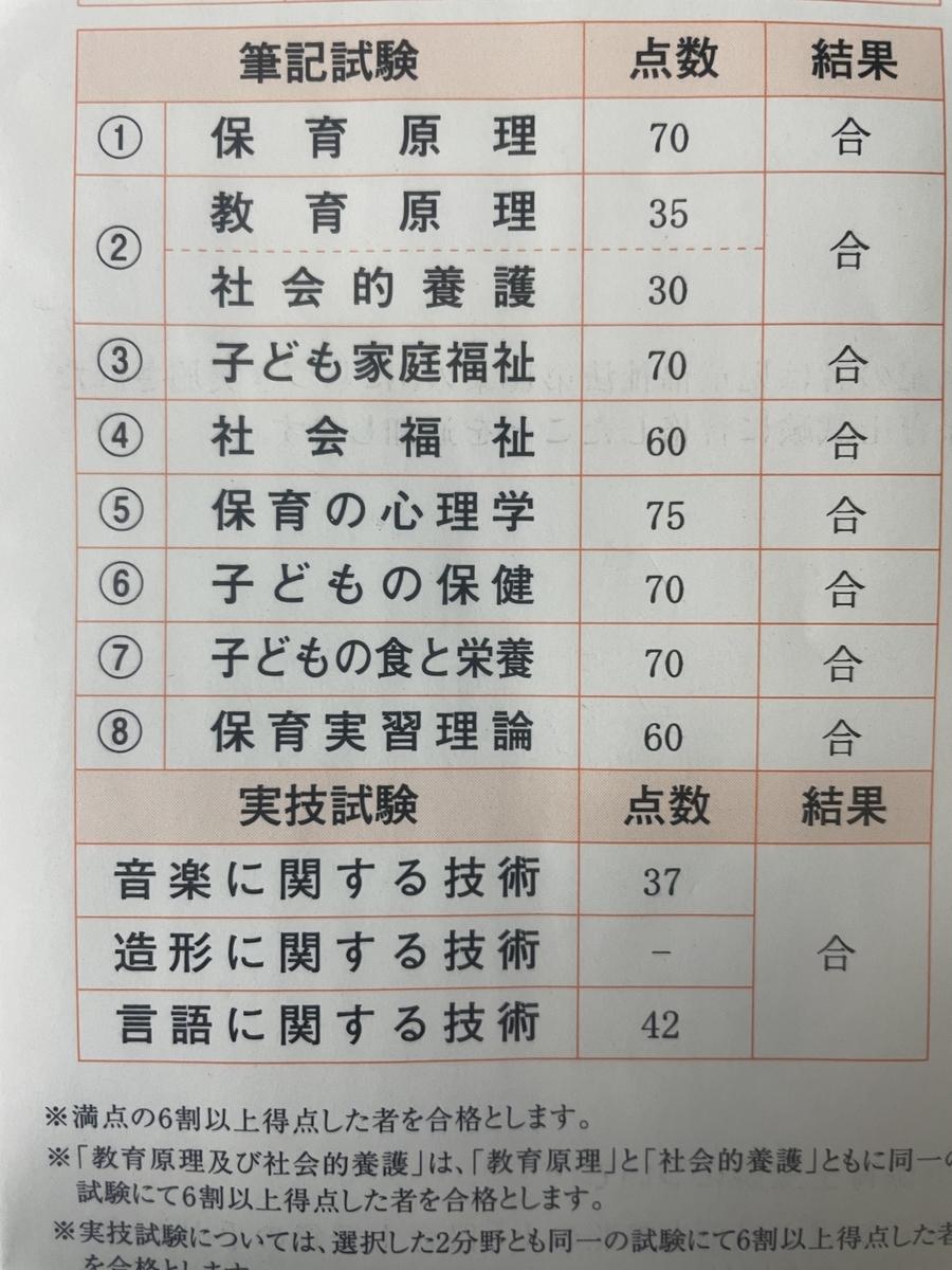 f:id:mamoruyo:20210804173810j:plain