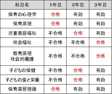 f:id:mamu311:20170121141858p:plain