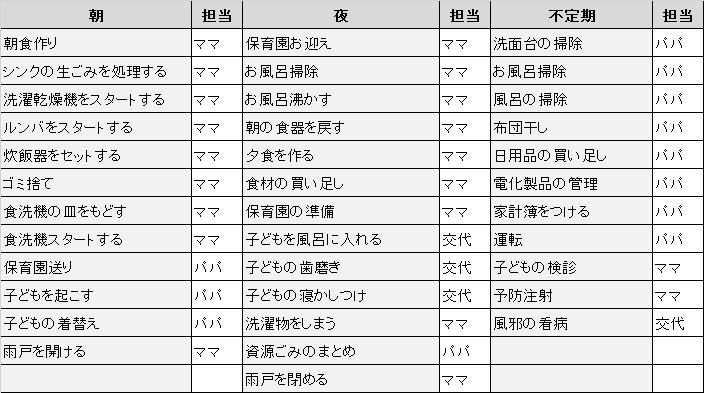 f:id:mamu311:20170126085319p:plain