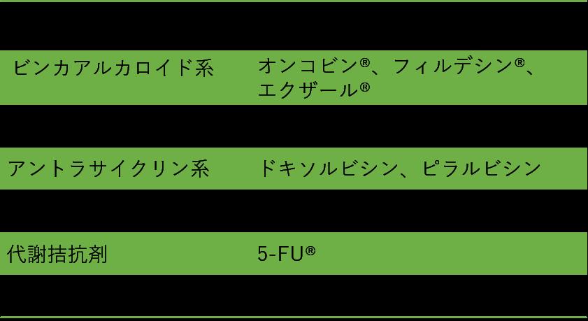 f:id:mana2525:20200621235801p:plain