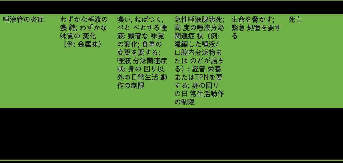 f:id:mana2525:20200622193851p:plain